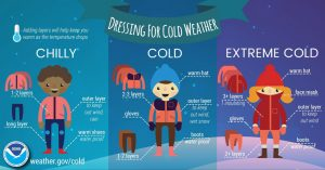 dress in proper layers for cold weather